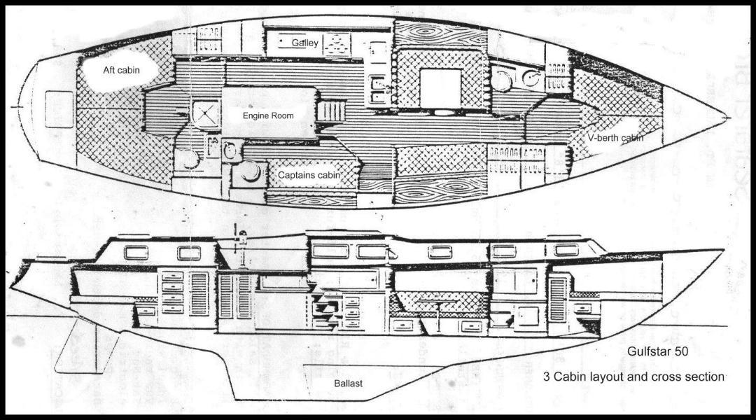 Gulfstar 50 Floorplan